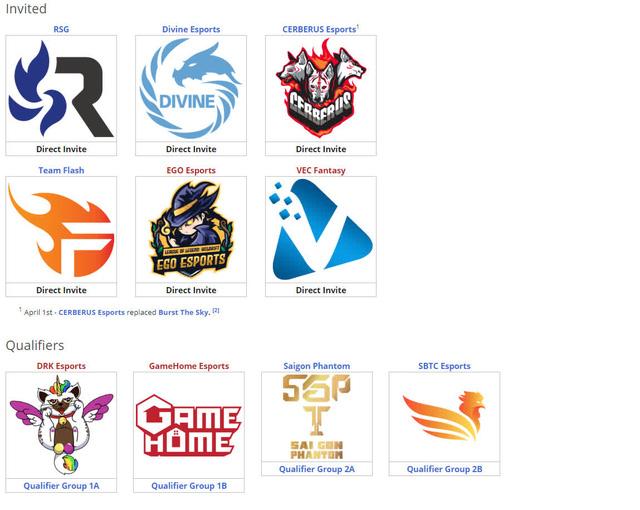 Xác định 10 đội Tốc Chiến mạnh nhất lọt vào vòng bảng Icon Series SEA: Toàn các thế lực của Esports Việt - Ảnh 2.