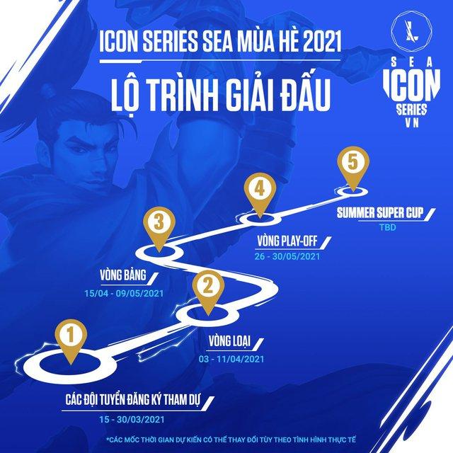 Xác định 10 đội Tốc Chiến mạnh nhất lọt vào vòng bảng Icon Series SEA: Toàn các thế lực của Esports Việt - Ảnh 4.