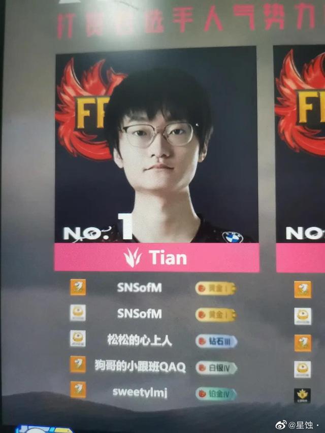 Không được đi MSI, SofM ở nhà try hard lên... top donate cho bạn thân Tian - Ảnh 1.