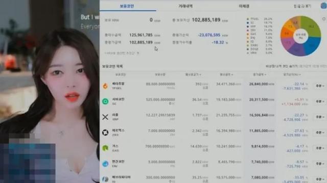Tạm dừng livestream đầu tư tiền ảo, nữ streamer comeback bất ngờ, báo lỗ khoảng 1,2 tỷ - Ảnh 2.