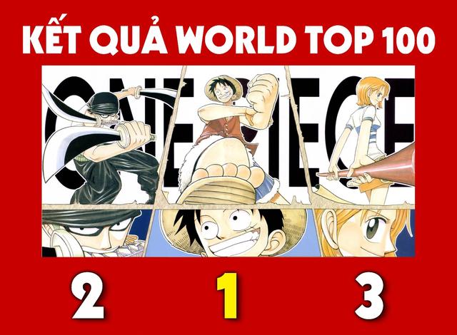 One Piece: Bảng xếp hạng 20 nhân vật được yêu thích nhất năm 2021
