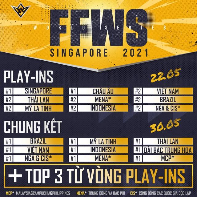 Free Fire World Series 2021 Singapore - Giải đấu khủng nhất lịch sử FF sắp khởi tranh - Ảnh 2.