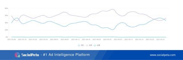 Chiến lược quảng cáo đưa Free Fire trở thành tựa game trăm triệu đô la, lý giải nguyên nhân vượt mặt PUBG Mobile ở các thị trường quan trọng - Ảnh 4.