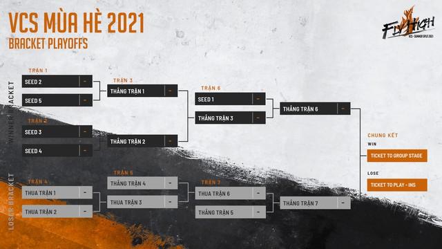 VCS Mùa Hè 2021 thay đổi thể thức, SBTC giữ nguyên top 5 cũng lọt vào Playoffs - Ảnh 2.