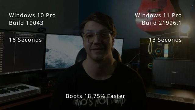 Anh em game thủ tươm rồi, Windows 11 chạy mượt hơn Windows 10 đến 15% - Ảnh 1.