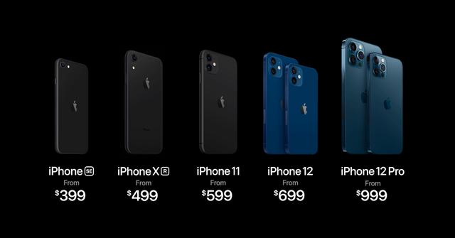iPhone 13 lộ diện nhiều phiên bản, thiết kế, thông số pin gây sốc và sẽ lột xác về màn hình 120Hz? - Ảnh 1.