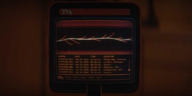 Giả thuyết mới toanh về Loki: TVA mới là mục tiêu chính, còn dòng thời gian thiêng liêng chỉ là cú lừa thôi - Ảnh 3.