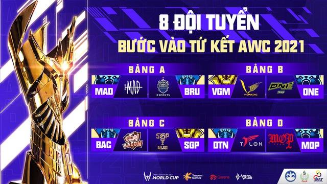 Xuất hiện tuyển thủ Việt Nam trở thành best mid mới tại AWC 2021, gánh team nhiều nhất vòng bảng - Ảnh 1.