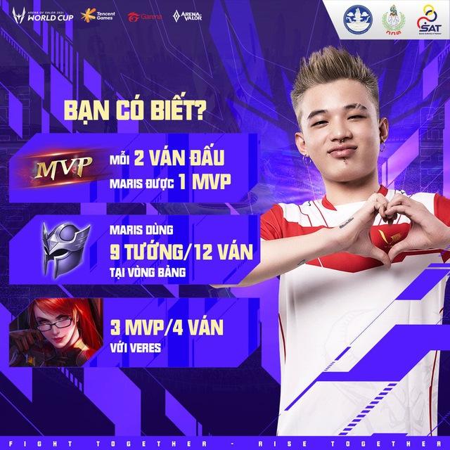 Xuất hiện tuyển thủ Việt Nam trở thành best mid mới tại AWC 2021, gánh team nhiều nhất vòng bảng - Ảnh 2.