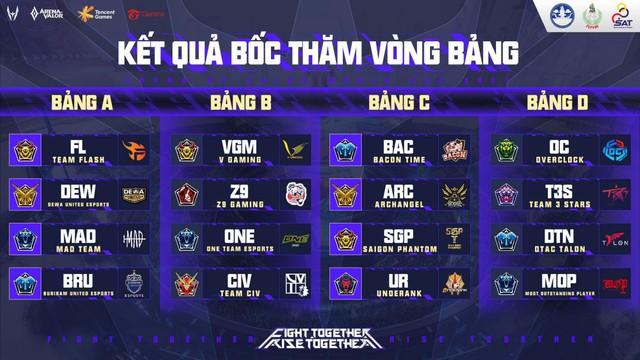 Giải đấu Liên Quân Mobile thế giới - Arena of Valor World Cup 2021 khởi tranh, đại diện Việt Nam có cửa Vô Địch? - Ảnh 1.