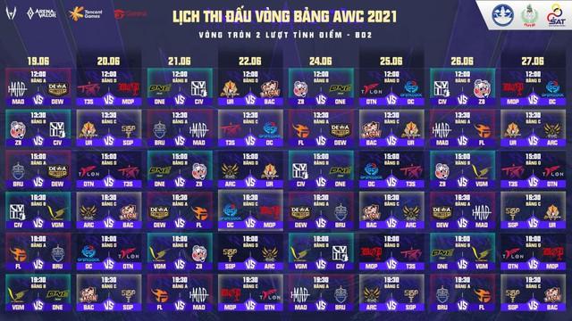 Giải đấu Liên Quân Mobile thế giới - Arena of Valor World Cup 2021 khởi tranh, đại diện Việt Nam có cửa Vô Địch? - Ảnh 2.