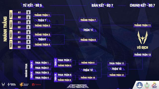 Giải đấu Liên Quân Mobile thế giới - Arena of Valor World Cup 2021 khởi tranh, đại diện Việt Nam có cửa Vô Địch? - Ảnh 3.