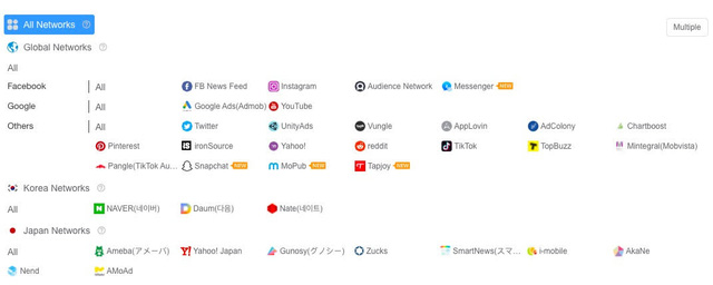 Soha Game hợp tác với SocialPeta để đẩy mạnh tốc độ phát hành game trên toàn cầu - Ảnh 1.