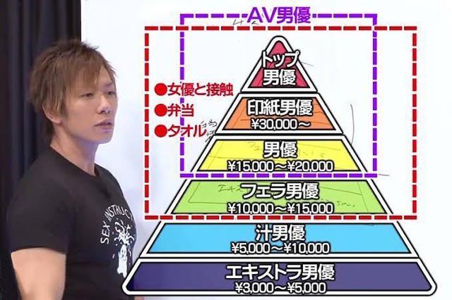 Ken Shimizu vẽ hẳn biểu đồ, đặt ra hai tiêu chí tuyển đệ tử kế cận: Không quá 17cm, thời gian tác nghiệp càng nhanh càng tốt - Ảnh 2.