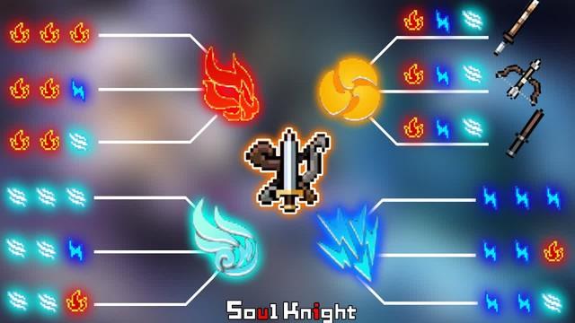 Mùa giải mới của Soul Knight ra mắt chế độ Vũ Khí Linh Thiêng, tạo ra vô số lối chơi biến ảo cho game thủ - Ảnh 5.