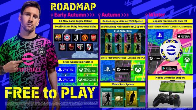 """""""Hậu duệ"""" PES bỏ phát hành theo năm, chuyển thành cập nhật chuyển nhượng như FIFA Online 4 - Ảnh 2."""