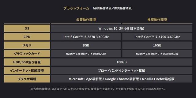 Xuất hiện game bắn súng online về Gundam do Bandai Namco phát hành miễn phí, nặng sơ sơ có… 100GB - Ảnh 2.