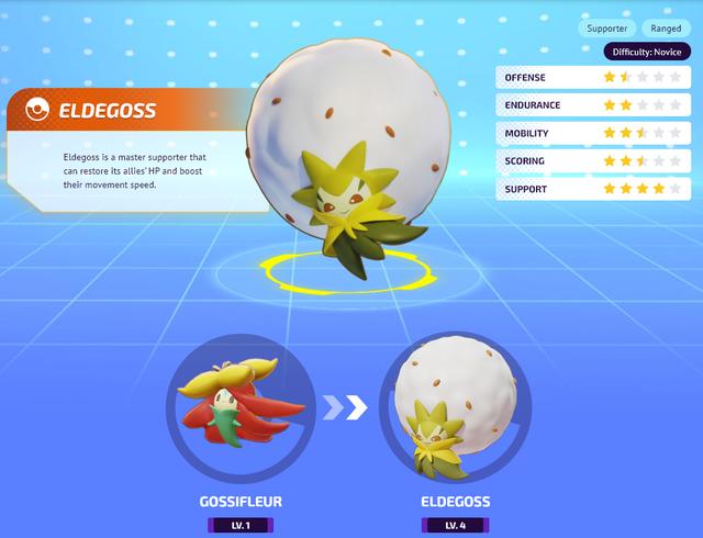 Tất tần tật thông tin về 19 Pokémon sẽ xuất hiện trong game MOBA Pokémon Unite (Phần 2) - Ảnh 2.