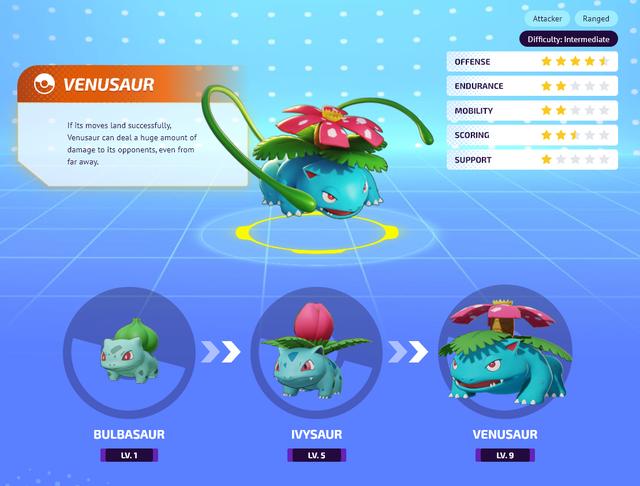 Tất tần tật thông tin về 19 Pokémon sẽ xuất hiện trong game MOBA Pokémon Unite (Phần 2) - Ảnh 5.