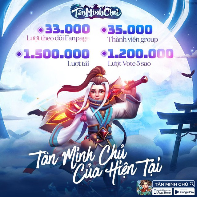 Tân Minh Chủ: Những cột mốc thành tích đáng kinh ngạc và hành trình trở thành game kiếm hiệp xuất sắc nhất của người Việt - Ảnh 3.