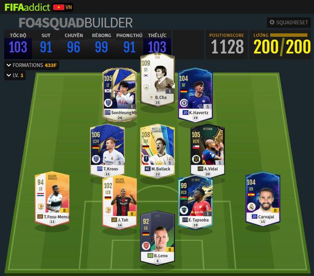 Báo đen Eto'o tái xuất FIFA Online 4 trong mùa thẻ huyền thoại, game thủ ráo riết tìm thủ môn xuất sắc để chuẩn bị vá lưới - Ảnh 8.