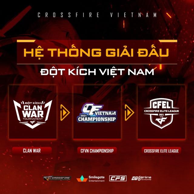 CFVN Championship 2021 mùa 2 - Con đường lên chuyên nghiệp của gamer Đột Kích đã bắt đầu! - Ảnh 5.