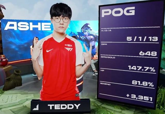 """T1 Teddy: """"DWG như một bức tường bất khả xâm phạm -16294261433011416083906"""