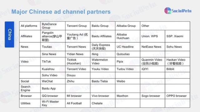 NetEase và SocialPeta bắt đầu hợp tác chiến lược sáng tạo trò chơi di động - Ảnh 4.