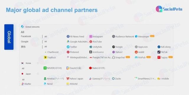 NetEase và SocialPeta bắt đầu hợp tác chiến lược sáng tạo trò chơi di động - Ảnh 3.
