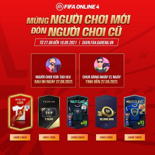 VietNam Legends: Game thủ háo hức khi FIFA Online 4 hứa tặng cầu thủ Viêt Nam - Ảnh 6.