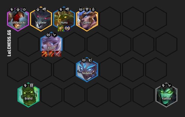 Đấu Trường Chân Lý: Tìm hiểu đội hình Riven - Thây Ma siêu dị mà lại hiệu quả từ kỳ thủ Thách Đấu - Ảnh 5.