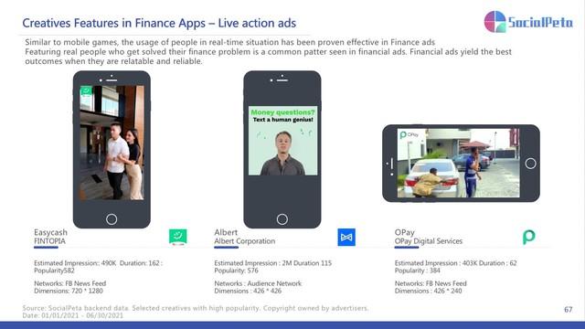 Báo cáo thị trường ứng dụng di động của SocialPeta 2021: Số liệu, xu hướng và chiến lược quảng cáo - Ảnh 13.