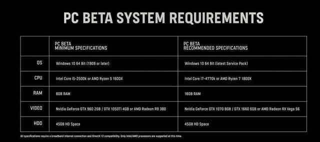Call of Duty: Vanguard tiết lộ cấu hình nhẹ nhành, PC 5 triệu dễ dàng chiến mượt - Ảnh 3.