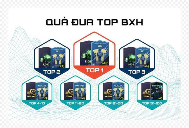 FIFA ONLINE 4 Mang đến cơ hội trải nghiệm MIỄN PHÍ huyền thoại VNL - Ảnh 3.