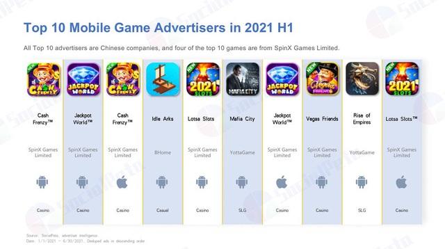 Bí quyết làm nên thành công của các NPH game hàng đầu tại Trung Quốc - Ảnh 3.