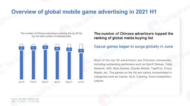 Bí quyết làm nên thành công của các NPH game hàng đầu tại Trung Quốc - Ảnh 2.