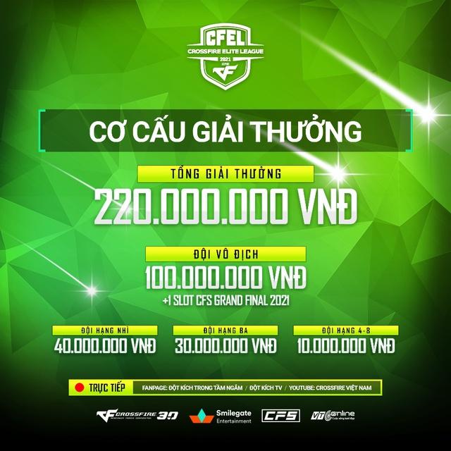 Khởi tranh Việt Nam CFEL 2021 Season 2 - Giải đấu hấp dẫn hơn với những điều chỉnh hợp lý! - Ảnh 2.