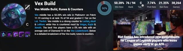Là tướng mới có màn ra mắt thành công nhất lịch sử, Vex khiến Riot Games phải tung bản... nerf gấp chỉ sau 2 ngày - Ảnh 3.
