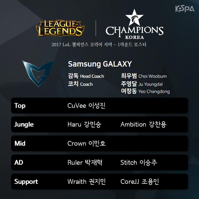 Samsung Galaxy vẫn giữ nguyên bộ khung của mình