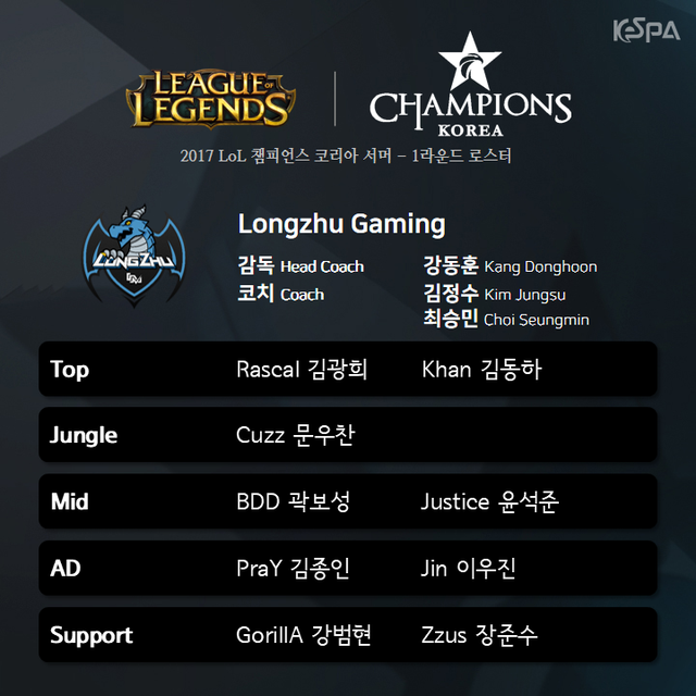 Expession bất ngờ không có tên trong đội hình của Longzhu