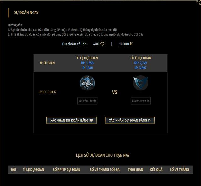 Đặt IP/RP để dự đoán và xác nhận thôi nào!