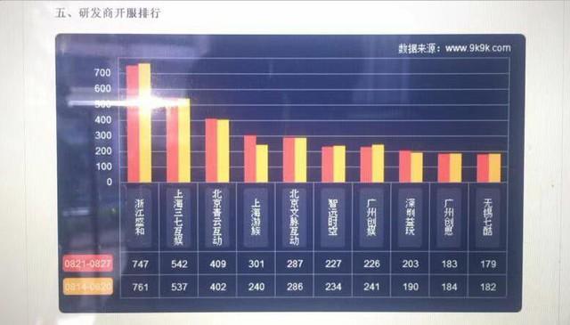 Cửu Thiên Phong Thần đang là TOP webgame được yêu thích nhất Trung Quốc 2017