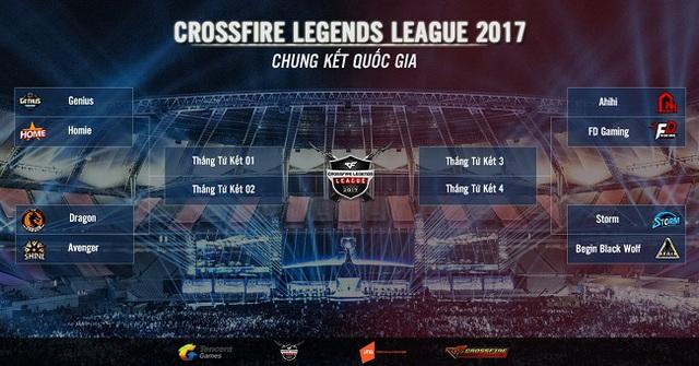 Liệu đội game nào làm nên bất giờ tại CKQG CF2L?