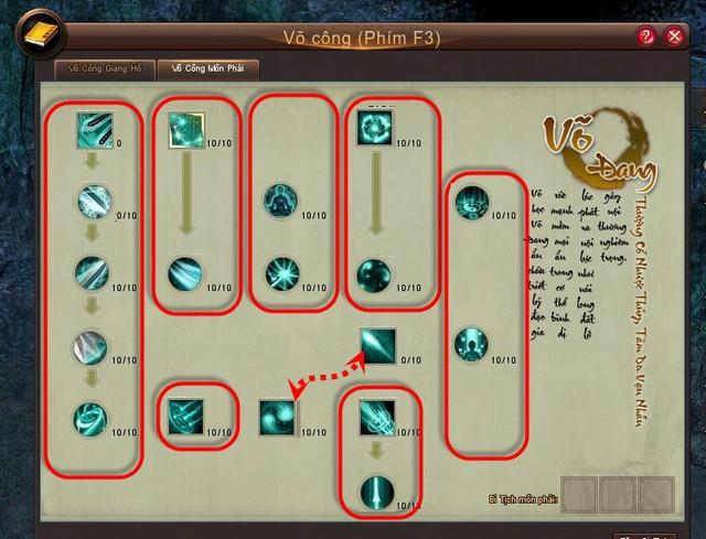 Tám bộ skill của Võ Đang có những hiệu năng khác nhau