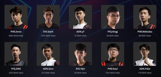 LMHT: Chính thức mở bình chọn tuyển thủ Việt Nam tham gia Siêu Sao Đại Chiến 2018 theo thể thức mới - Ảnh 1.