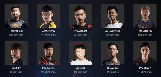 LMHT: Chính thức mở bình chọn tuyển thủ Việt Nam tham gia Siêu Sao Đại Chiến 2018 theo thể thức mới - Ảnh 2.