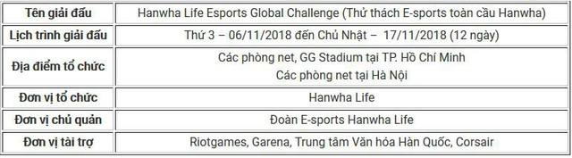 Đội tuyển LMHT Hàn Quốc Hanwha Life tổ chức giải đấu tại Việt Nam: Cơ hội go pro của game thủ Việt - Ảnh 4.