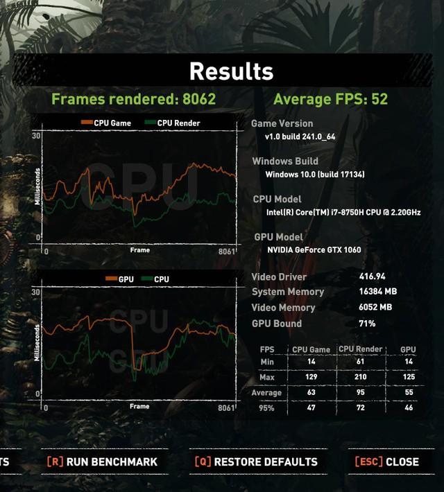 Đánh giá chi tiết laptop Gaming ROG Strix Scar II GL504: Vô địch trong phân khúc cận cao cấp - Ảnh 14.