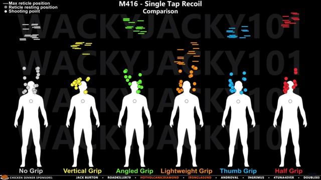 Kết quả test các loại grib cho M416 ở chế độ bắn tap từng viên