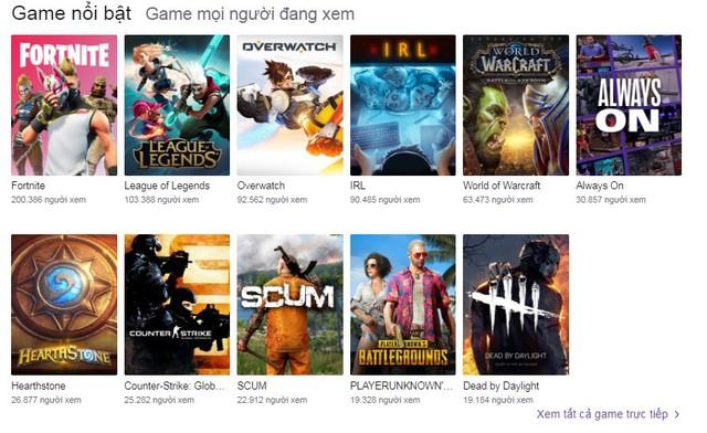 Nhờ Asian Games 2018, LMHT đạt kỷ lục về lượng người xem trên Twitch, vượt qua cả Fortnite - Ảnh 4.